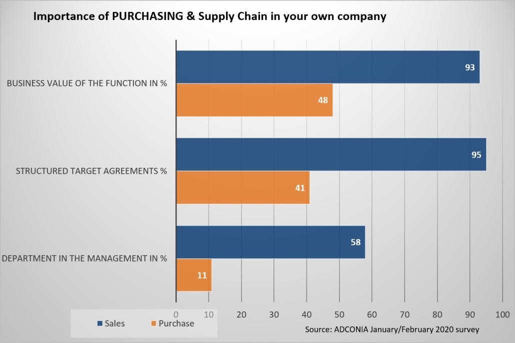 Supply Chain 2020_EN