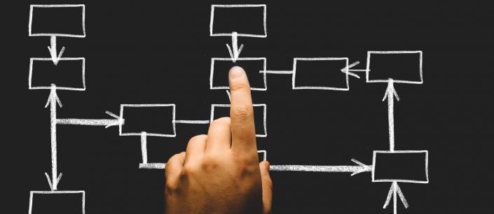Einkaufsoptimierung und Supply Chain Optimierung bringen neue Energie